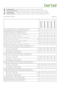 Fiche de données produit berbel Formline BKH FO