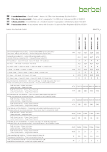 Fiche de données produit Firstline Touch BEH 60|80|90 FLT
