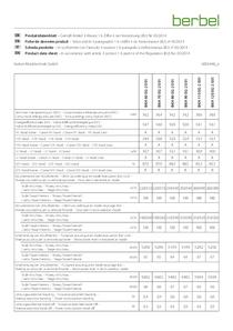 Fiche de données produit berbel BKH EG-2