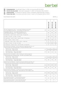 Fiche de données produit Firstline BEH 60|80|90 FL