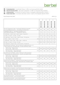 Fiche de données produit Firstline Touch BEH 60/70/80/90 FLT